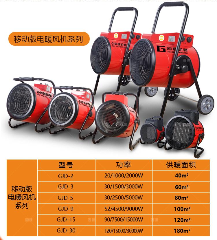 固建可接风带电暖风机大棚取暖机(图11)