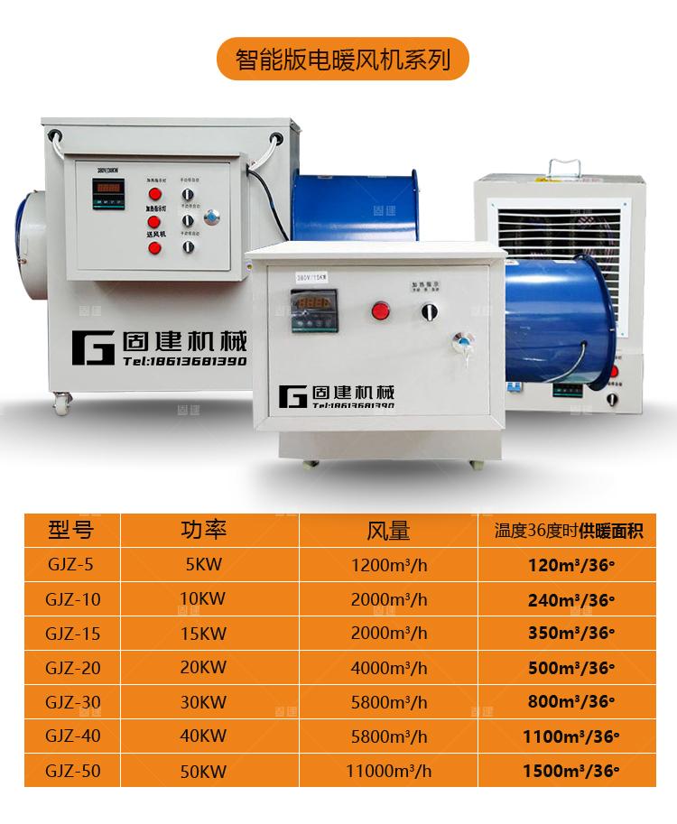固建可接风带电暖风机大棚取暖机(图10)